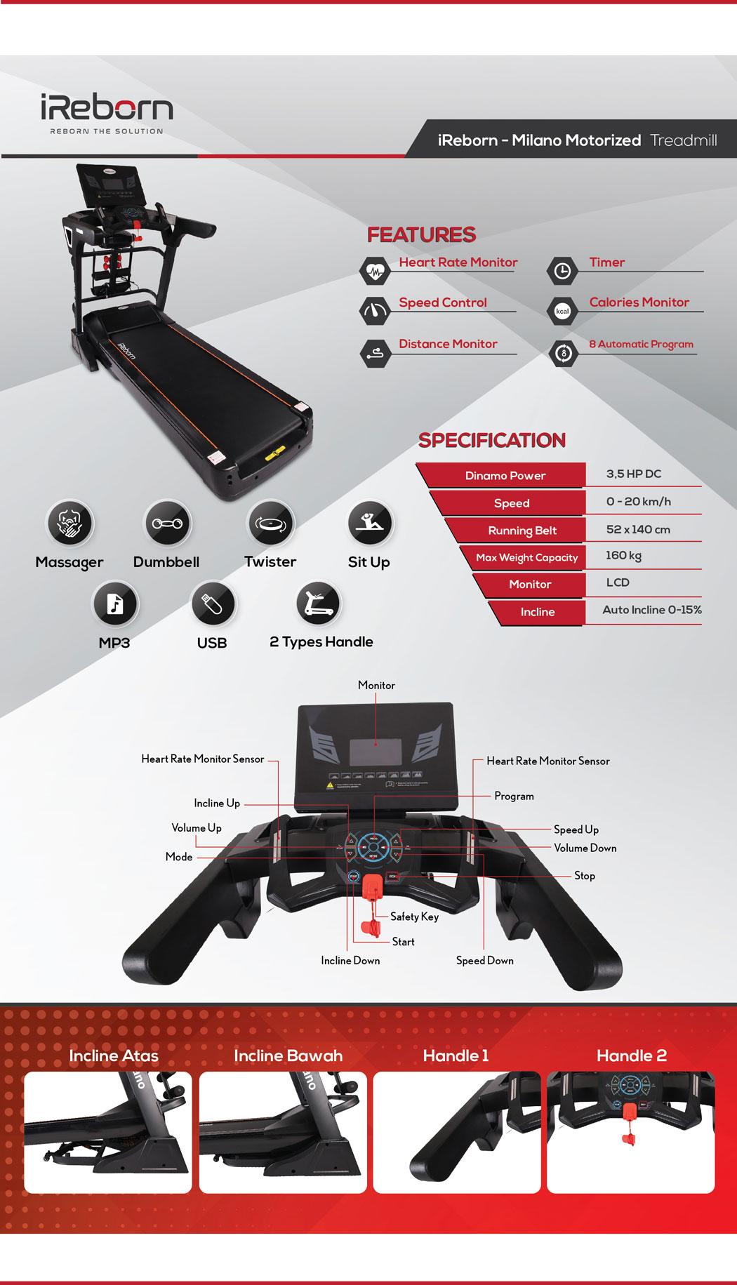 Milano Motorized Treadmill 24